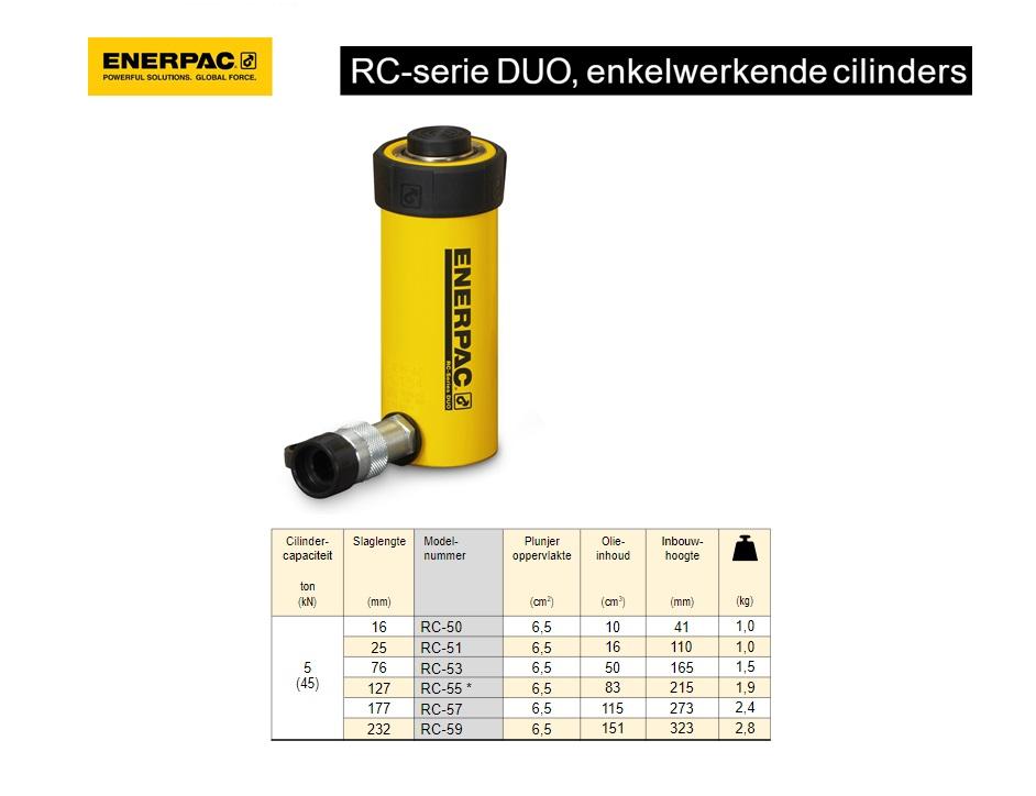Enerpac RC57 Enkelwerkende universele cilinder