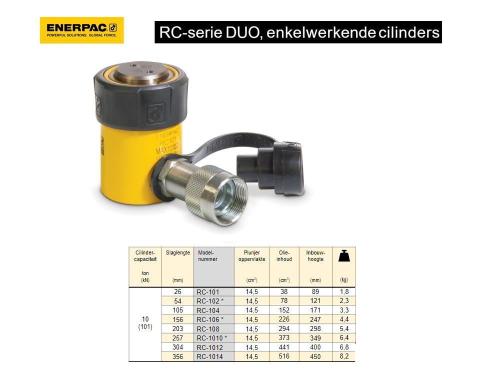 Enerpac RC101 Enkelwerkende universele cilinder