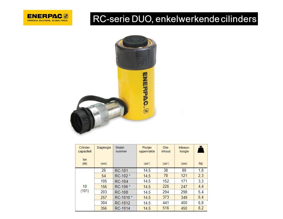 Enerpac RC102 Enkelwerkende universele cilinder