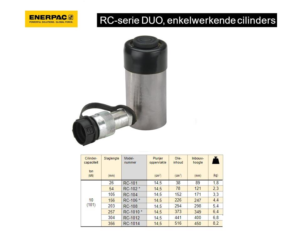 Enerpac RC102NV Enkelwerkende universele cilinder