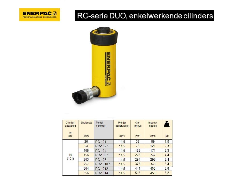 Enerpac RC104 Enkelwerkende universele cilinder