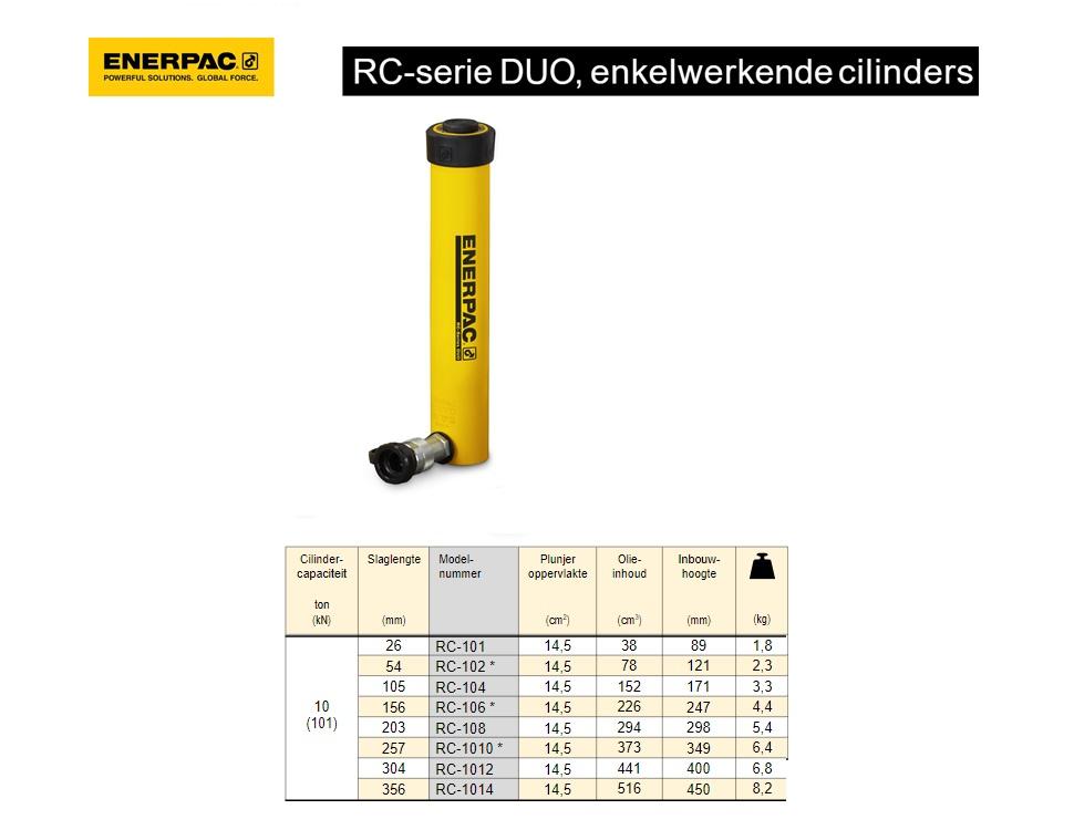 Enerpac RC106 Enkelwerkende universele cilinder
