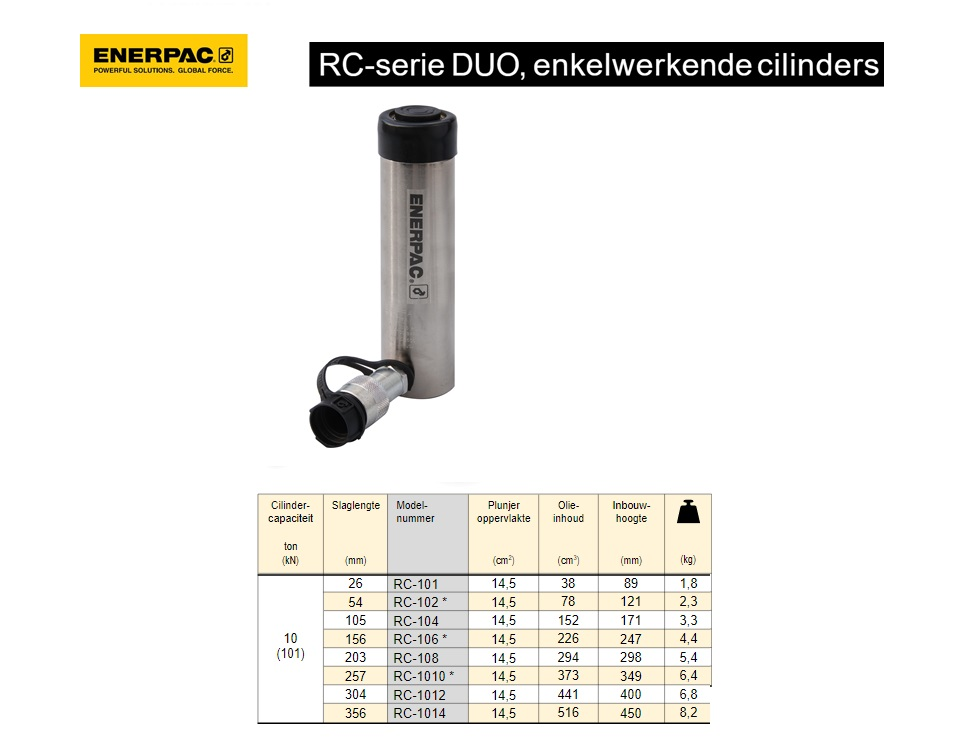 Enerpac RC106NV Enkelwerkende universele cilinder