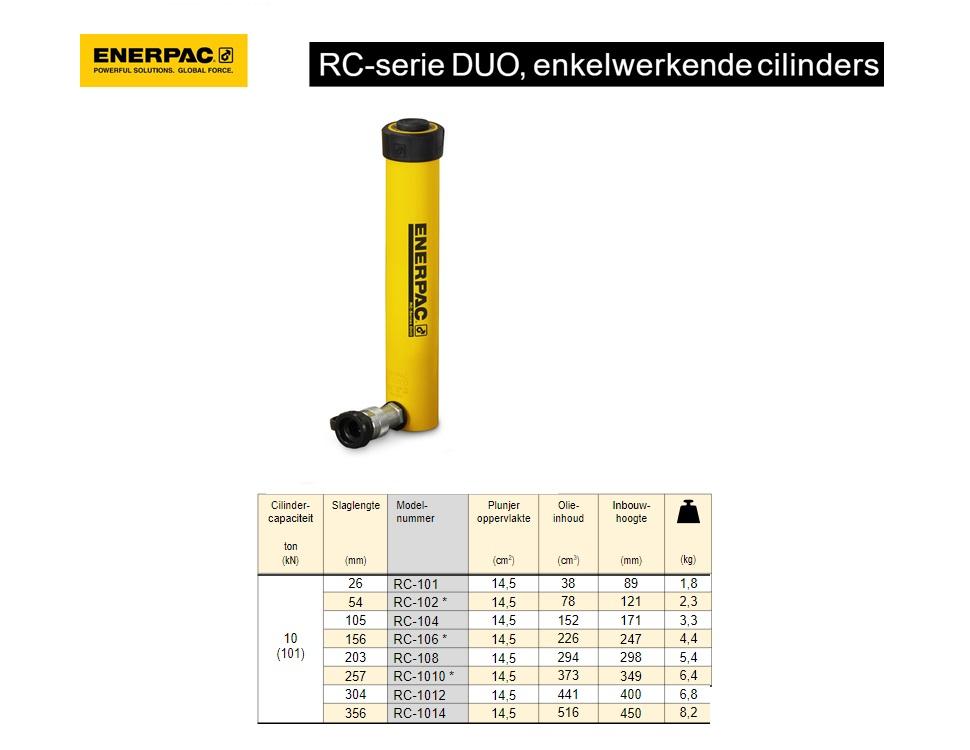 Enerpac RC108 Enkelwerkende universele cilinder