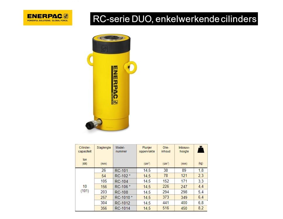 Enerpac RC10010 Enkelwerkende universele cilinder