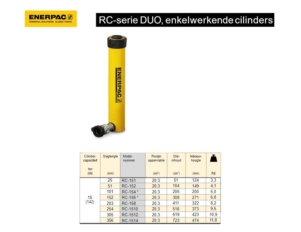 Enerpac RC151 Enkelwerkende universele cilinder