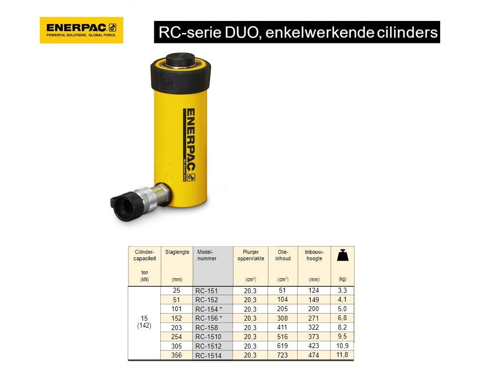 Enerpac RC152 Enkelwerkende universele cilinder