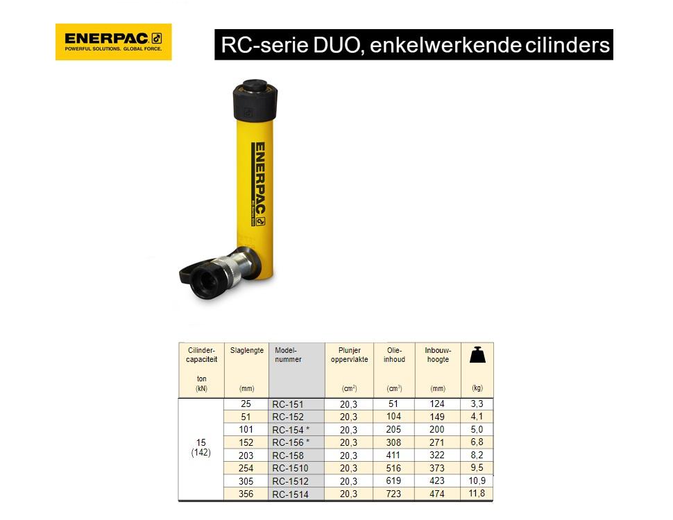 Enerpac RC1510 Enkelwerkende universele cilinder