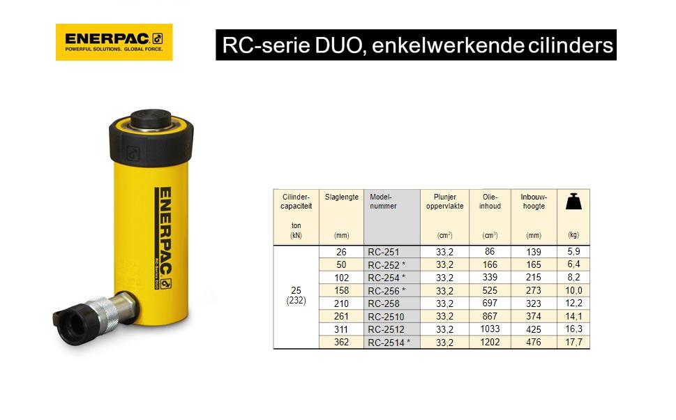 Enerpac RC252 Enkelwerkende universele cilinder