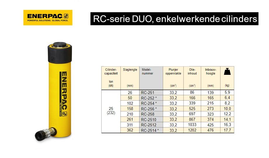 Enerpac RC256 Enkelwerkende universele cilinder