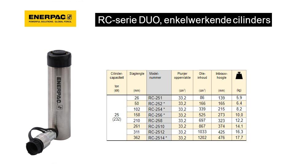 Enerpac RC256NV Enkelwerkende universele cilinder