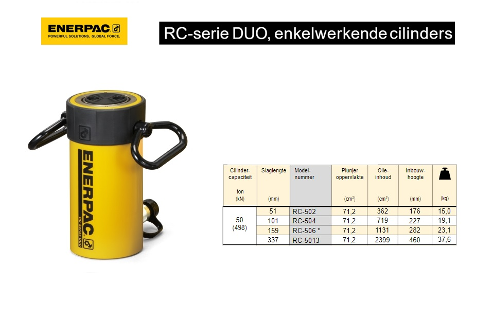 Enerpac RC506 Enkelwerkende universele cilinder
