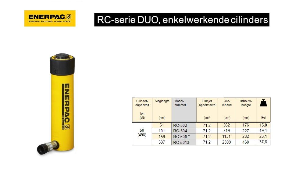 Enerpac RC5013 Enkelwerkende universele cilinder