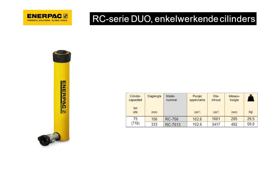 Enerpac RC756 Enkelwerkende universele cilinder