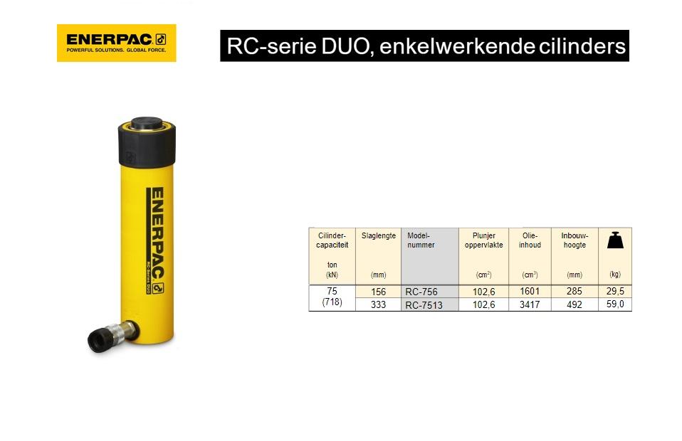 Enerpac RC7513 Enkelwerkende universele cilinder