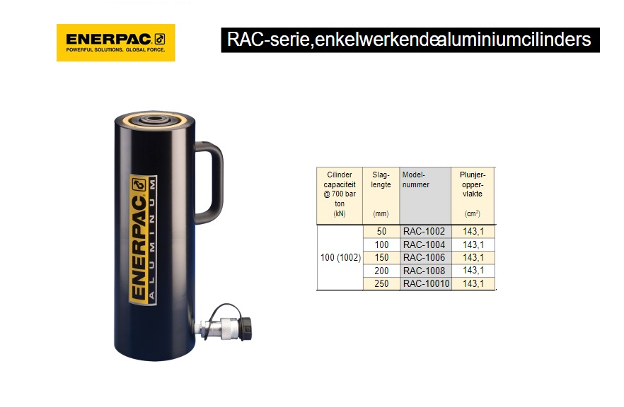 Enerpac RAC1002 enkelwerkende aluminium cilinder