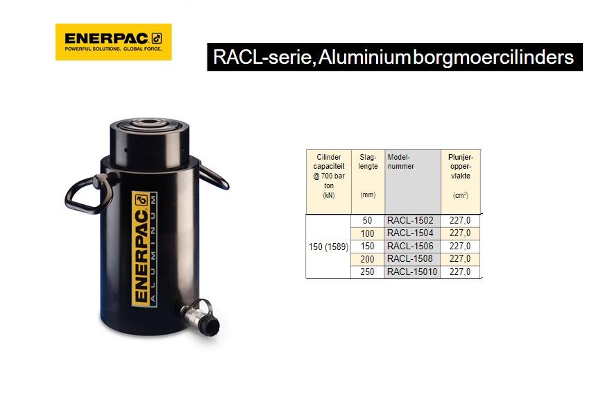 Enerpac RACL1502 Aluminium borgmoercilinder