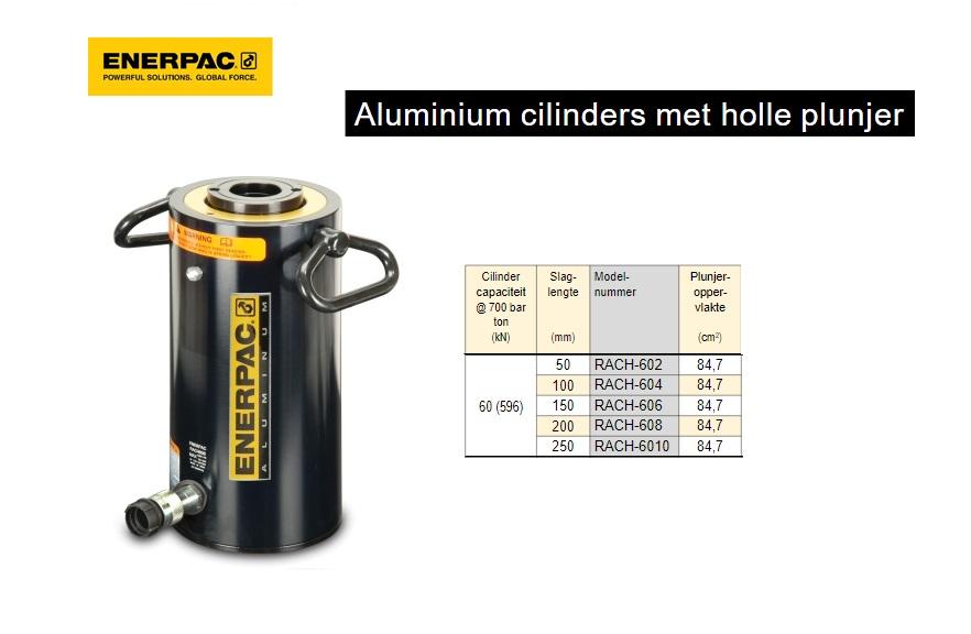 Enerpac RACH602 Aluminium cilinder met holle plunjer