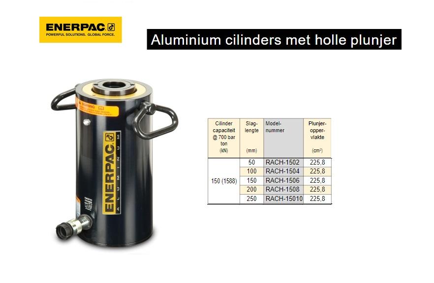 Enerpac RACH1502 Aluminium cilinder met holle plunjer