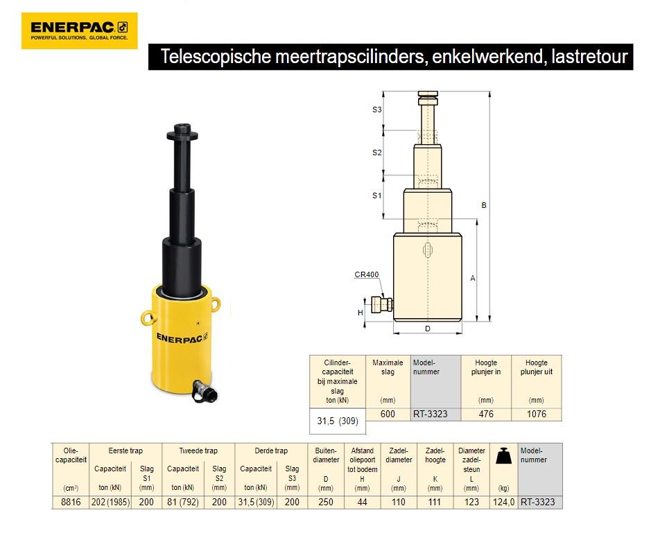 """Telescopische cilinder RT3323 33 TON 23"""" Drie traps"""