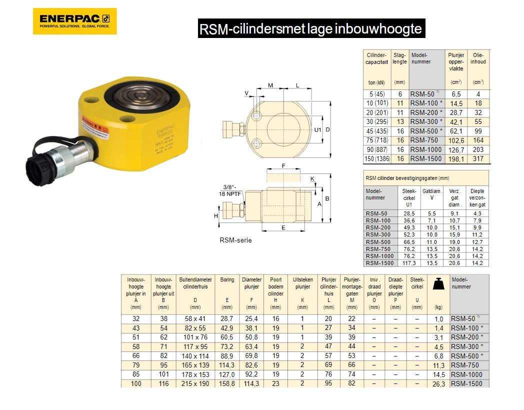 Flat-Jac cilinder RSM500