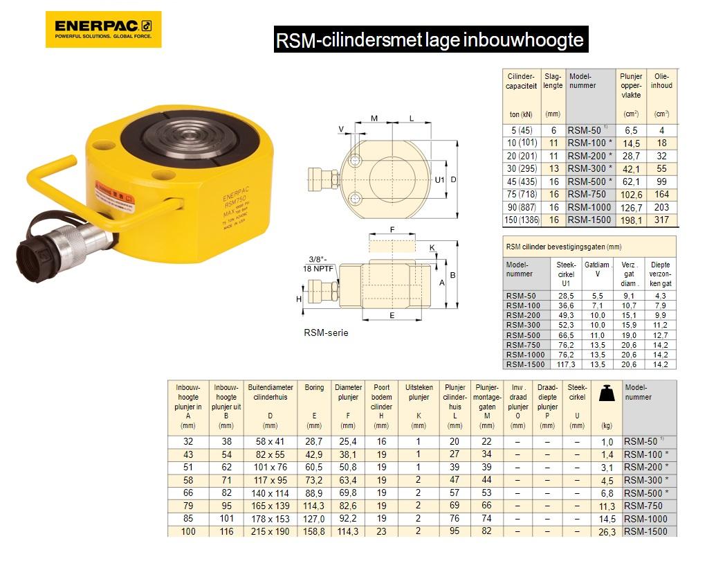 Flat-Jac cilinder RSM1500