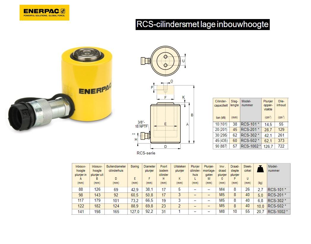 Flat-Jac cilinder RCS101