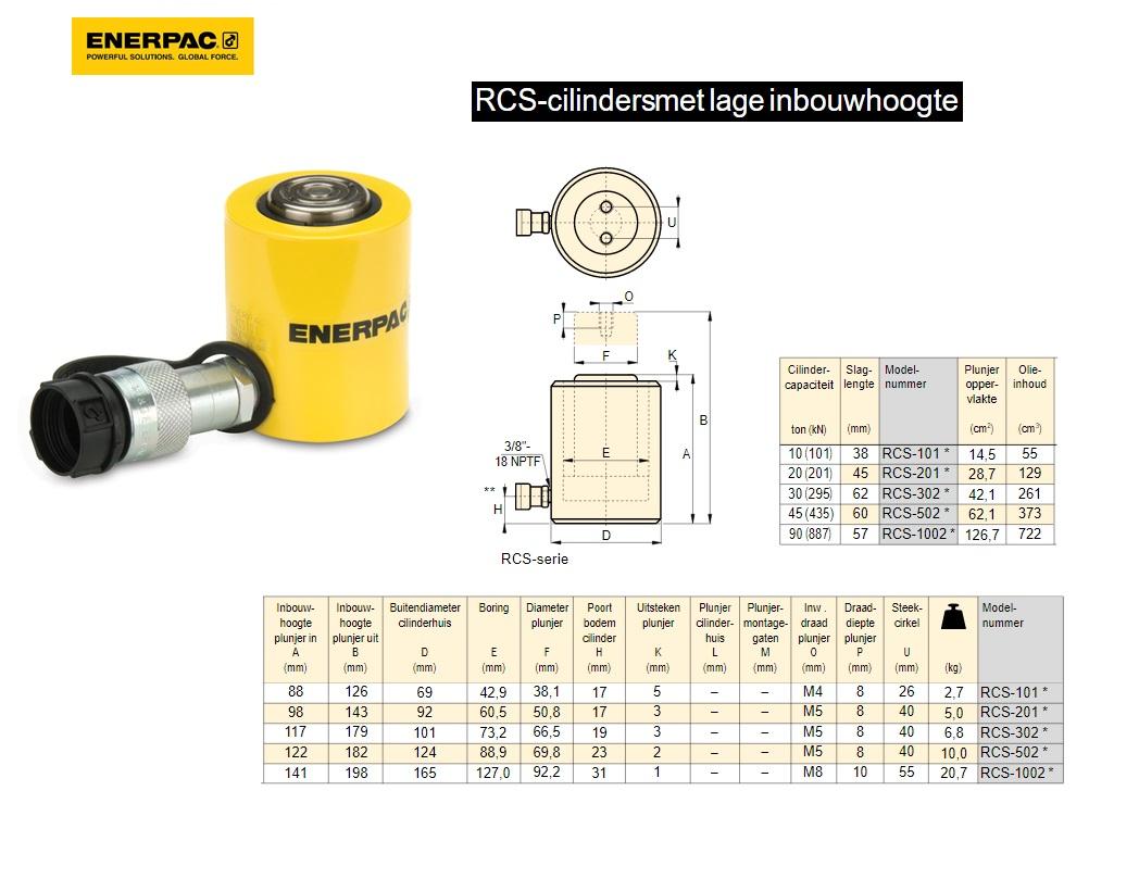 Flat-Jac cilinder RCS302