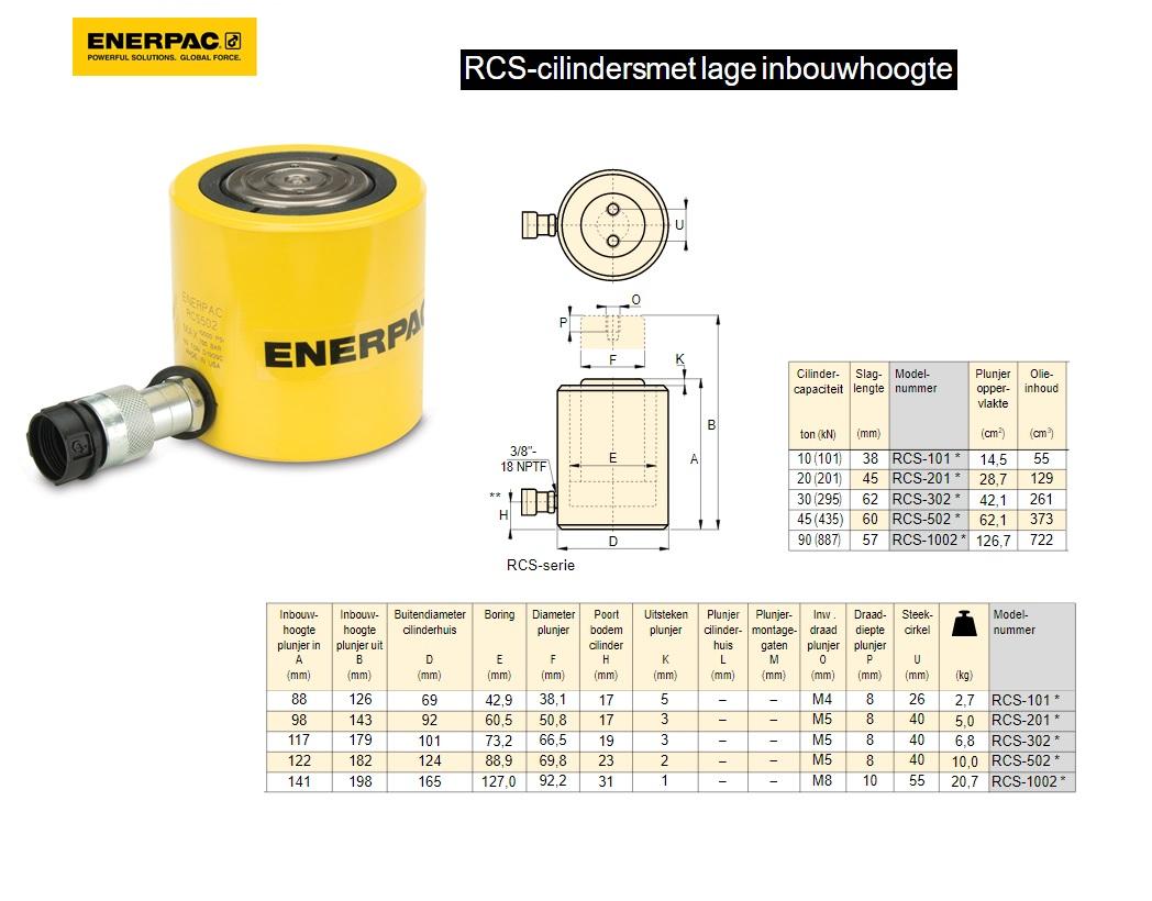 Flat-Jac cilinder RCS502