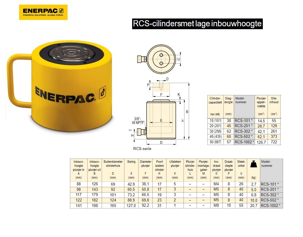 Flat-Jac cilinder RCS1002