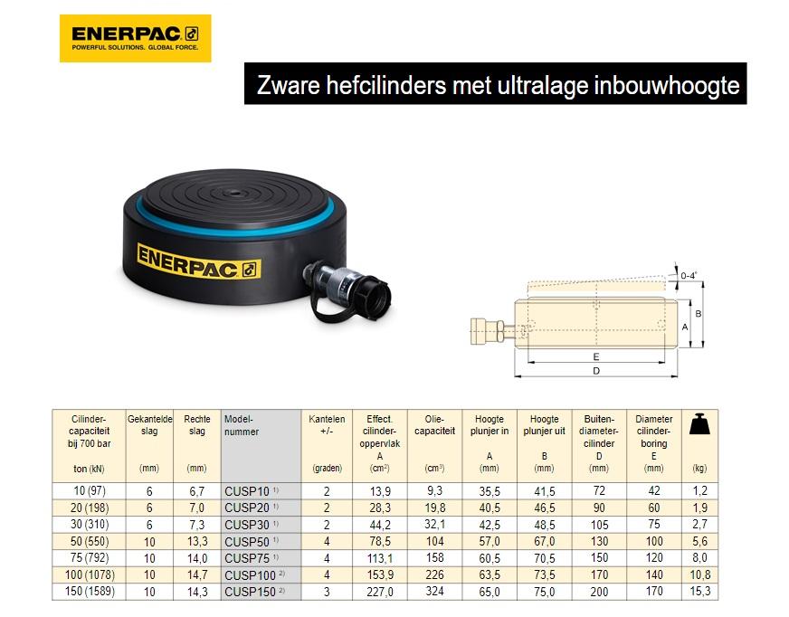 Ultralage Zware hefcilinder CUSP 100 T geïntegreerde kantelfunctie