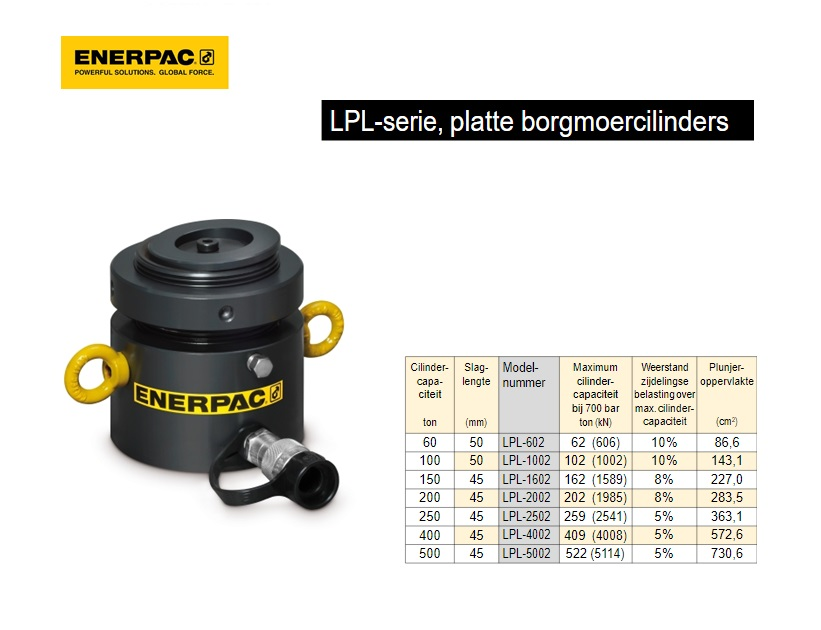 Platte borgmoercilinder LPL 60 T