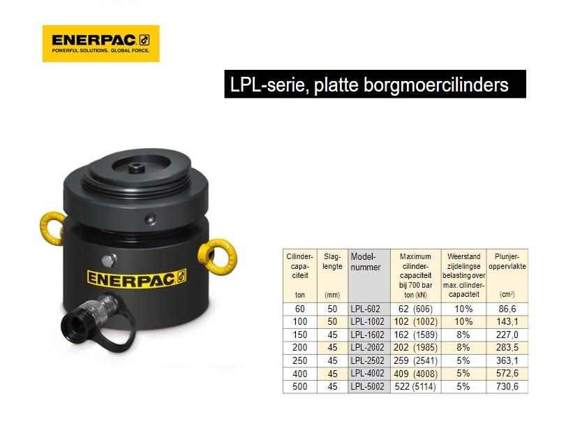 Platte borgmoercilinder LPL 100 T