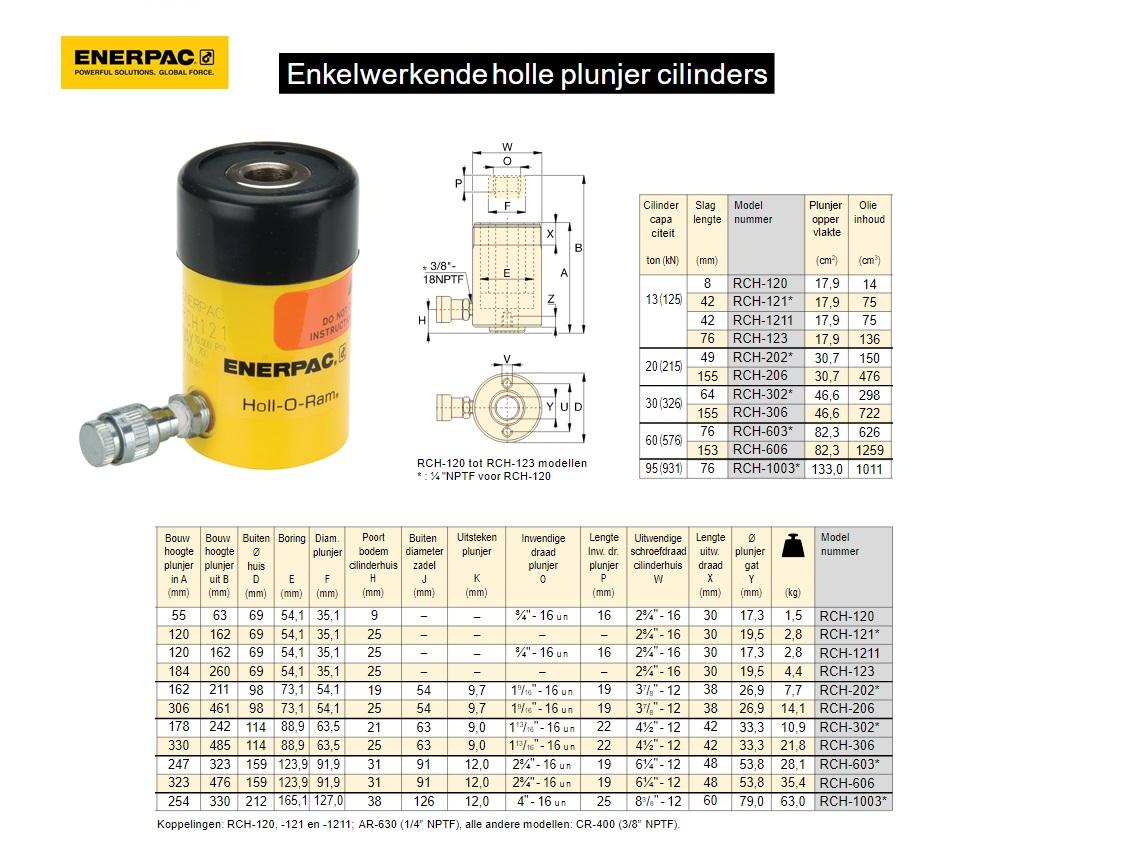 Holle plunjer cilinder RCH121