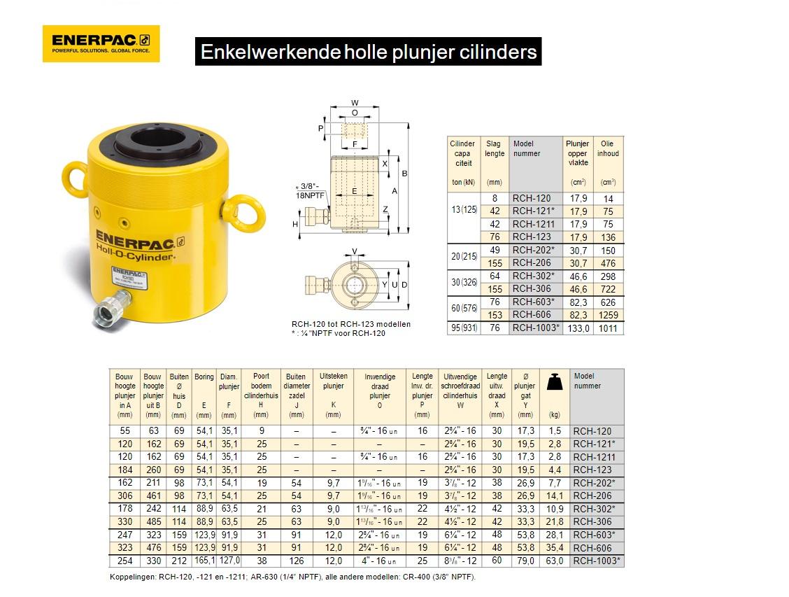 Holle plunjer cilinder RCH1211