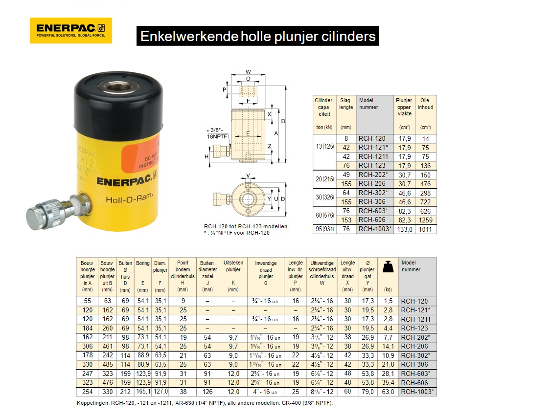 Holle plunjer cilinder RCH123