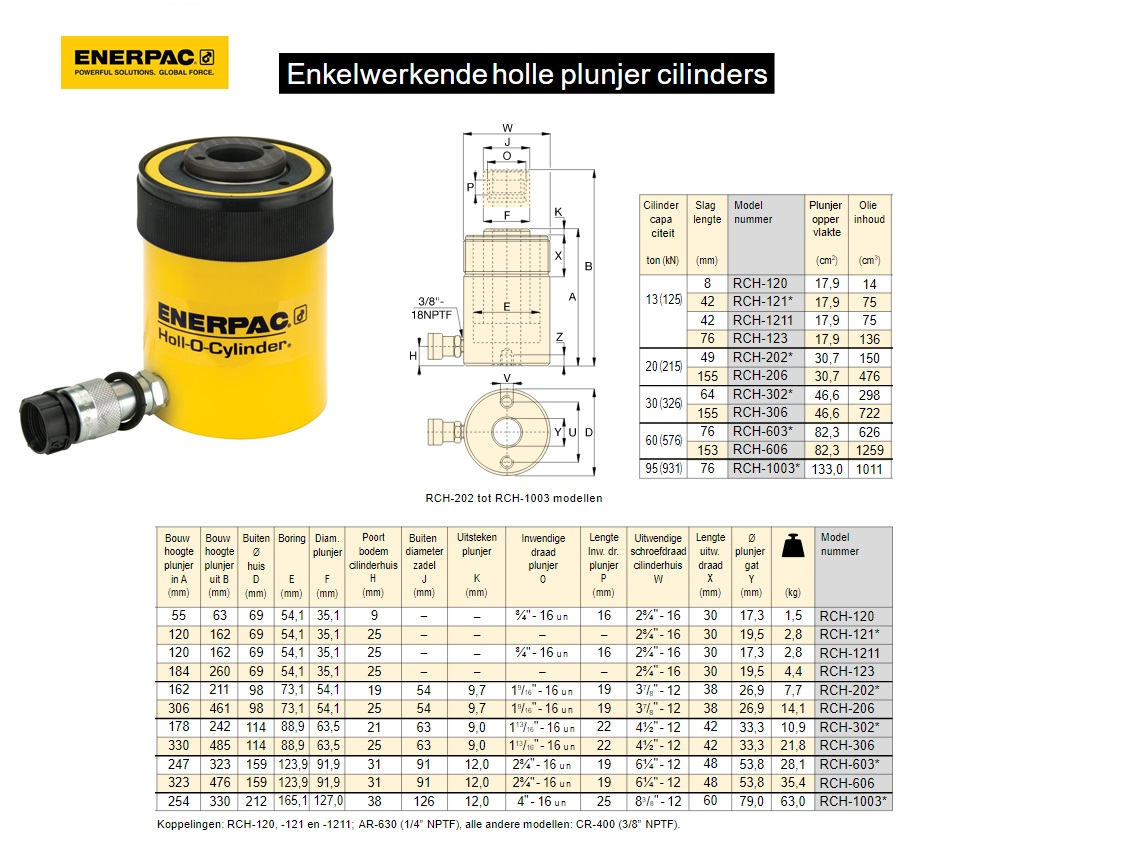 Holle plunjer cilinder RCH202