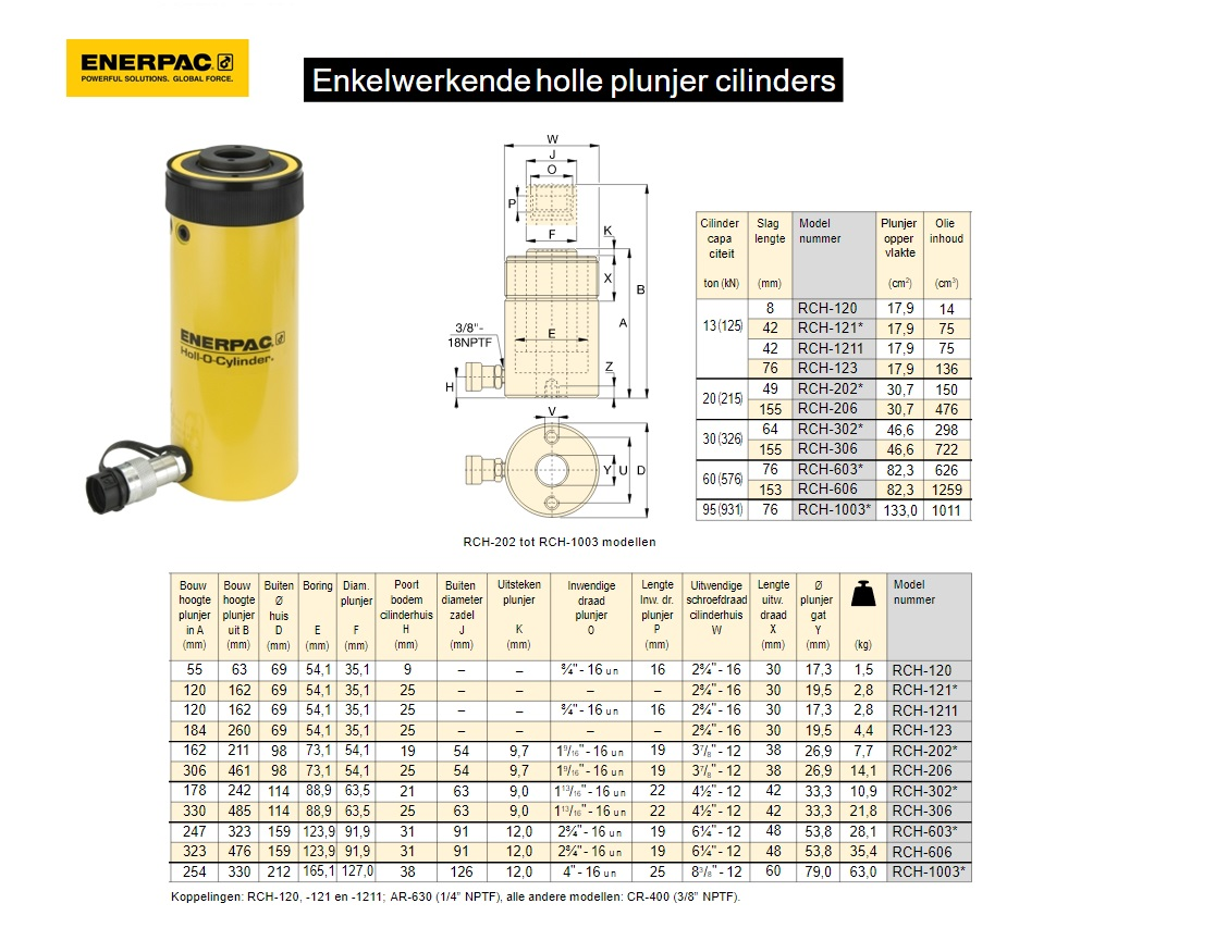 Holle plunjer cilinder RCH206