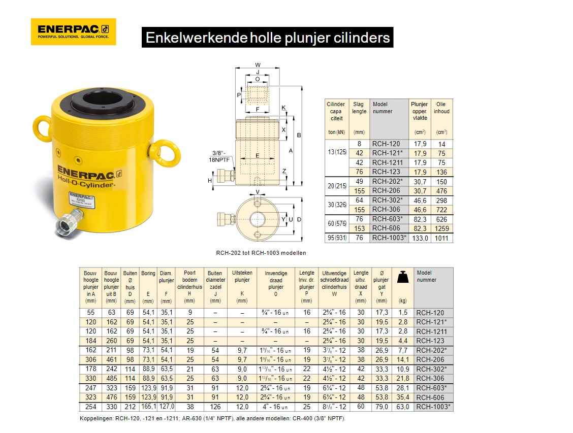 Holle plunjer cilinder RCH603