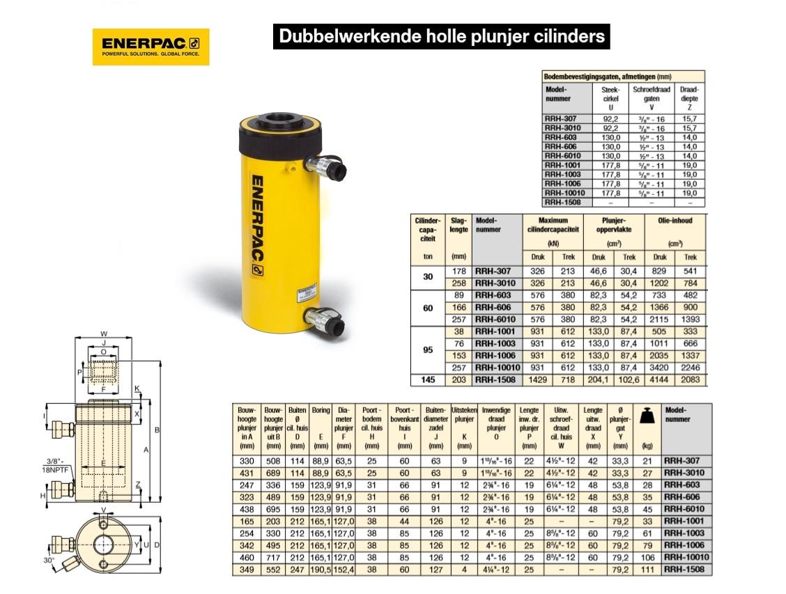 Dubbelwerkende holle plunjer cilinders RRH