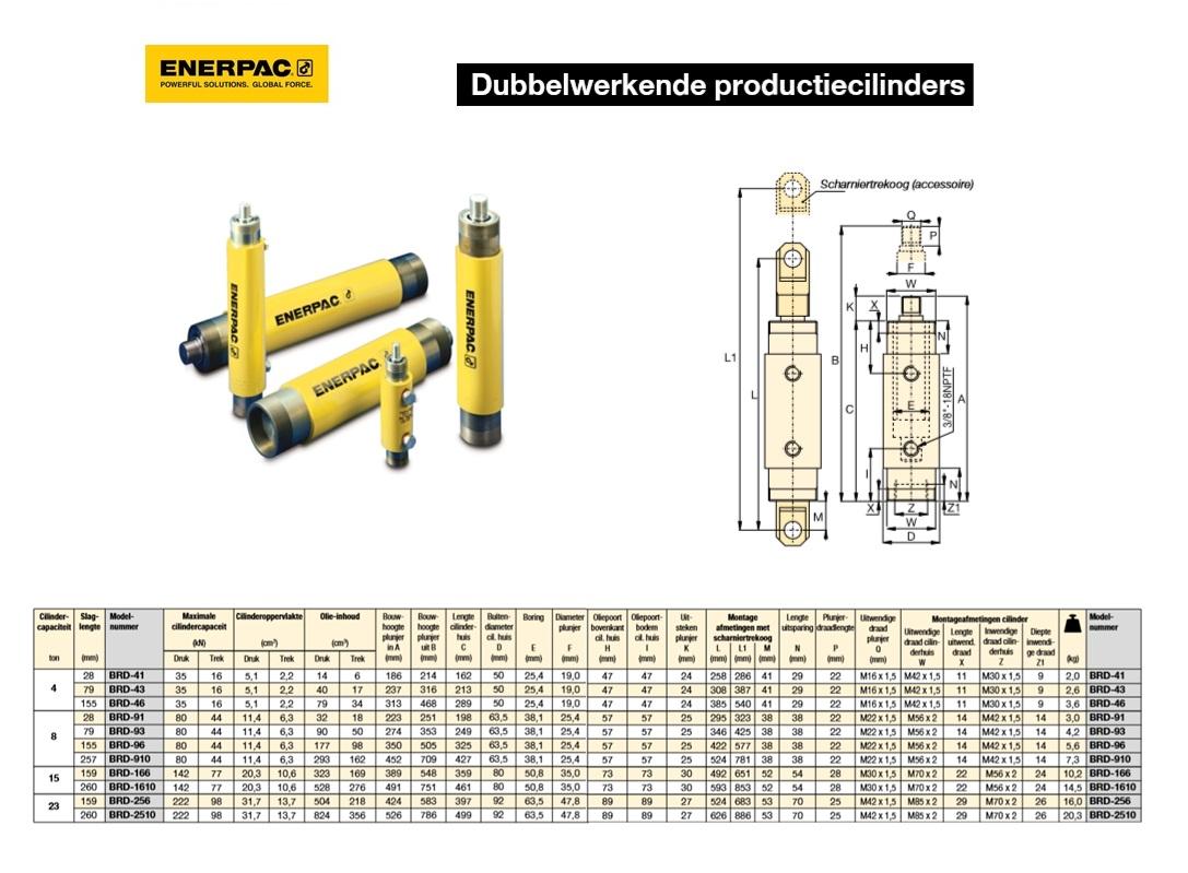 Dubbelwerkende productiecilinder BRD41