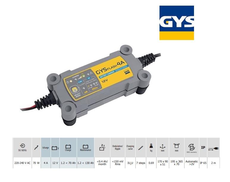 Acculader Gysflash 4A 70-130 Ah 90 W