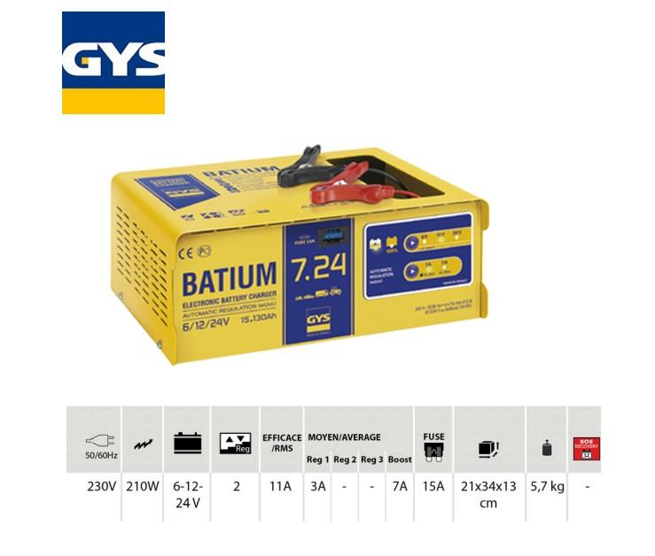 Acculader BATIUM 7-24 6/12/24V / 15-130Ah laadstroom 11/3-7A max.210W/230V
