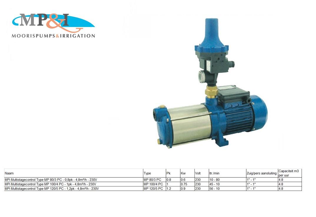 MPi Multistagecontrol Type MP 80/3 230V