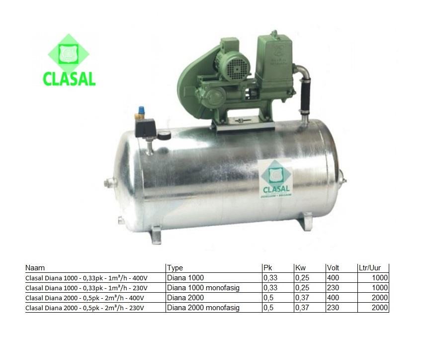 Clasal Diana 1000 Zuigerpomp met motor + drukvat 200 ltr 0,33pk - 1m³/h - 400V