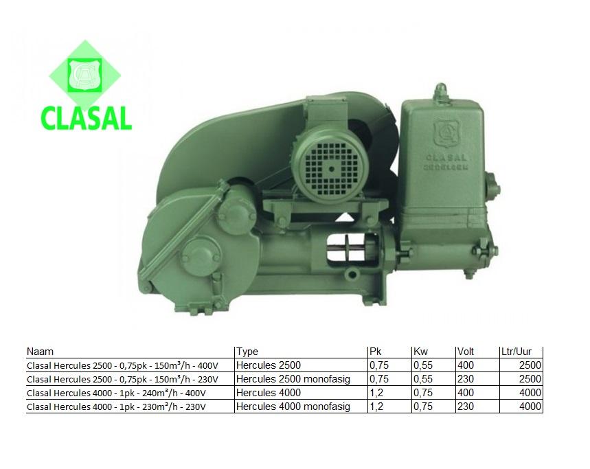 Clasal Hercules 2500 Losse zuigerpomp met motor 0,75pk - 150m³/h - 400V