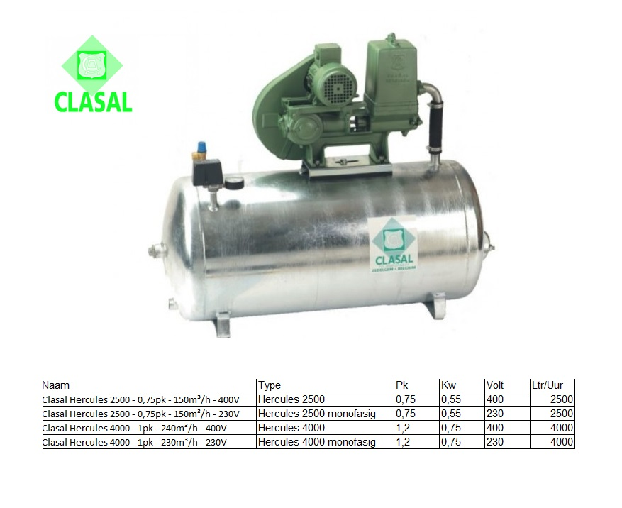 Clasal Hercules 2500 Zuigerpomp met motor + drukvat 300ltr 0,75pk - 2,5m³/h - 400V