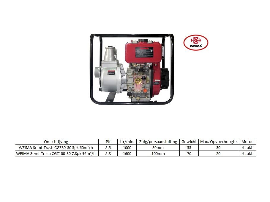 WEIMA Semi-Trash CGZ80-30 5pk 60m³/h