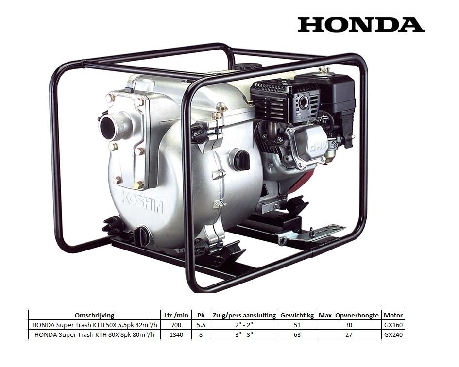 HONDA Super Trash KTH 50X 5,5pk 42m³/h