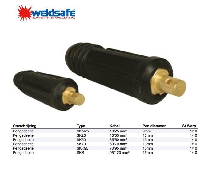 Weldsafe kabelkoppeling pen 10-25²